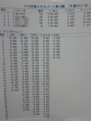 Dcf001172