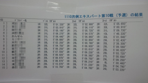Dcf001192